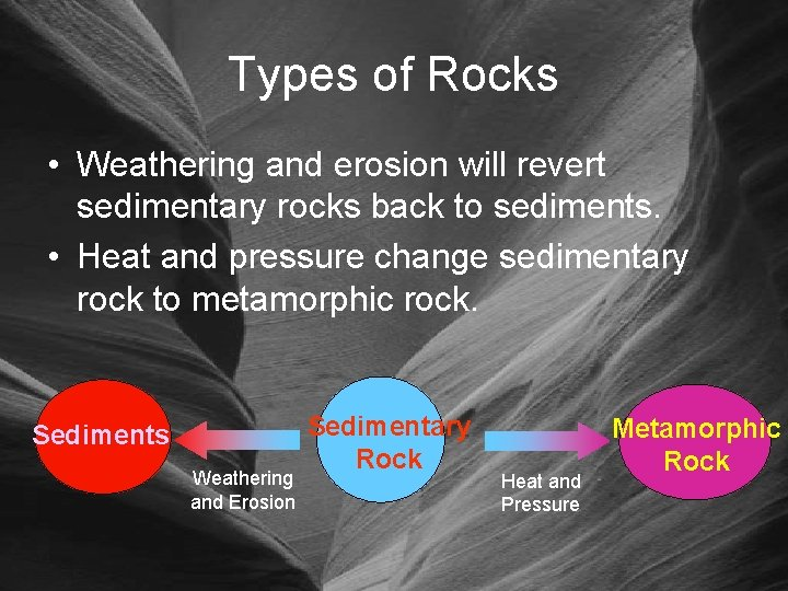 Types of Rocks • Weathering and erosion will revert sedimentary rocks back to sediments.