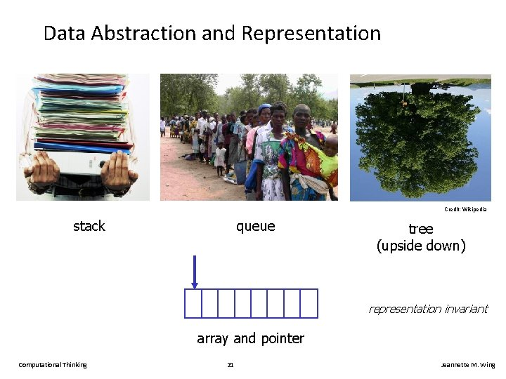 Data Abstraction and Representation Credit: Wikipedia stack queue tree (upside down) representation invariant array