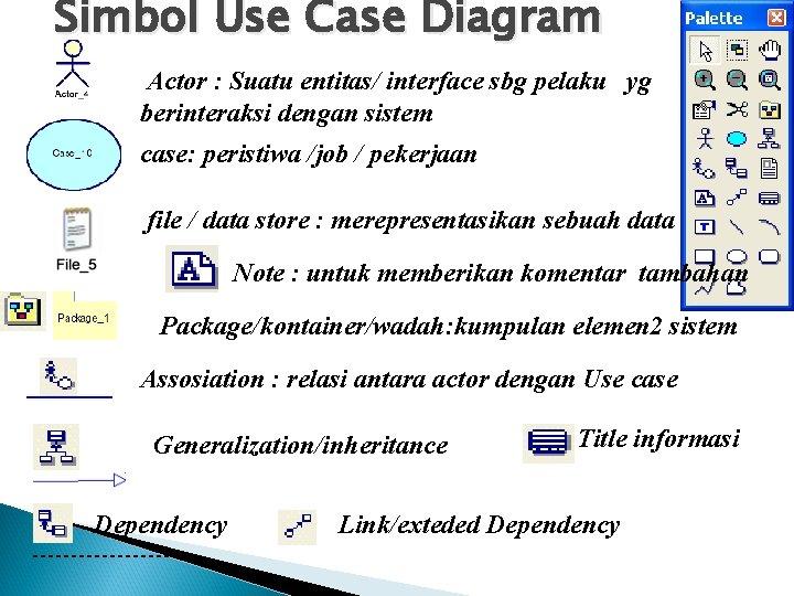 Simbol Use Case Diagram Actor : Suatu entitas/ interface sbg pelaku yg berinteraksi dengan