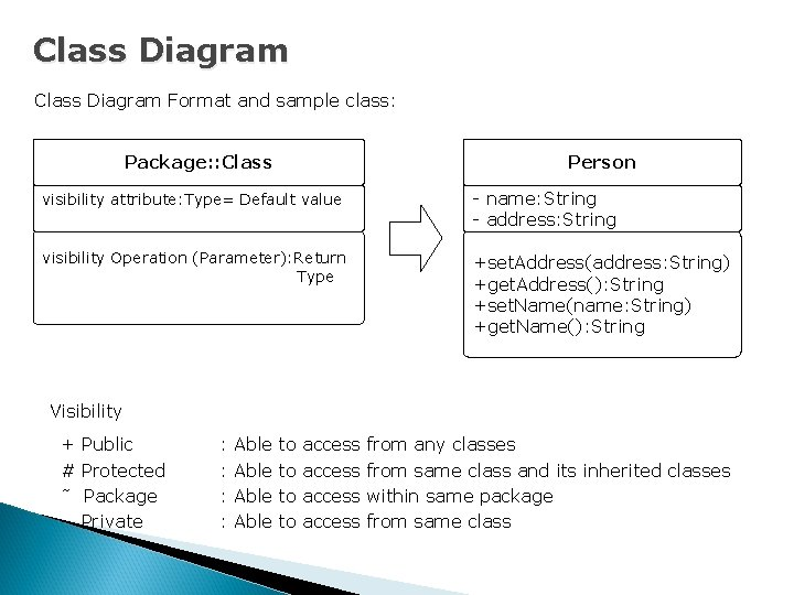 Class Diagram Format and sample class: Package: : Class Person visibility attribute: Type= Default