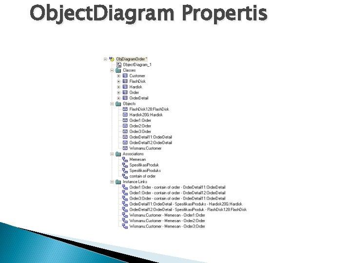 Object. Diagram Propertis