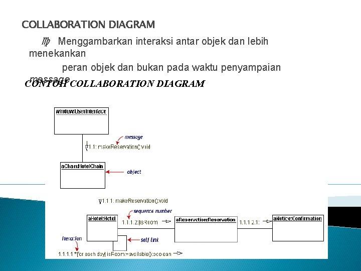 COLLABORATION DIAGRAM Menggambarkan interaksi antar objek dan lebih menekankan peran objek dan bukan pada