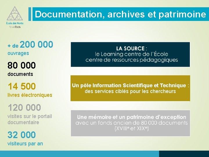 Documentation, archives et patrimoine 200 000 + de ouvrages 80 000 documents 14 500