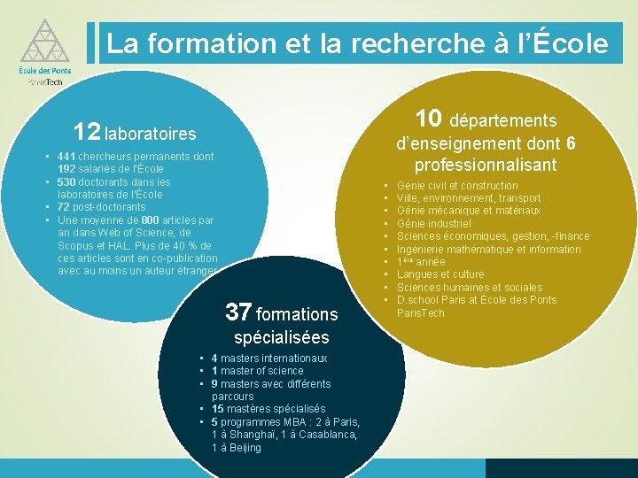 La formation et la recherche à l'École 10 départements 12 laboratoires d'enseignement dont 6