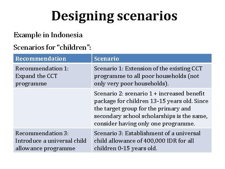 """Designing scenarios Example in Indonesia Scenarios for """"children"""": Recommendation Scenario Recommendation 1: Expand the"""
