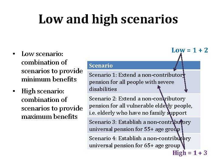 Low and high scenarios Low = 1 + 2 • Low scenario: combination of