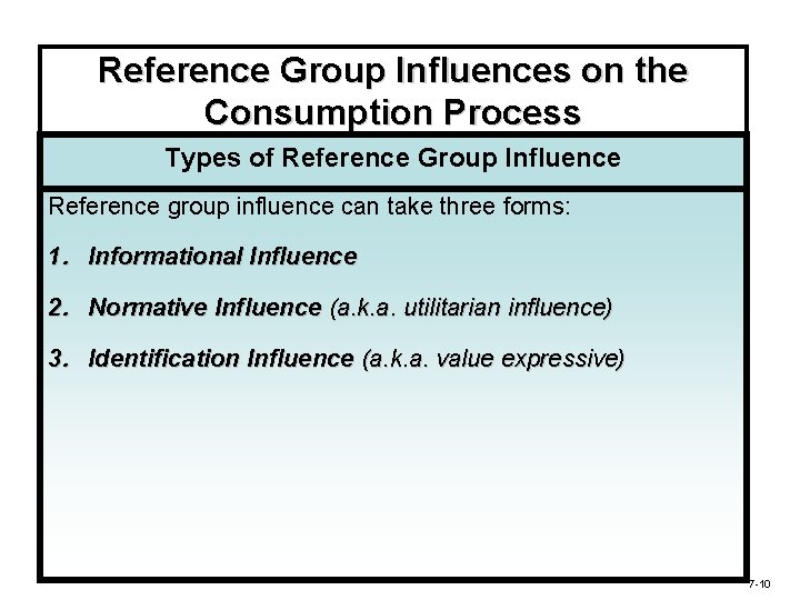 Reference Group Influences on the Consumption Process Types of Reference Group Influence Reference group