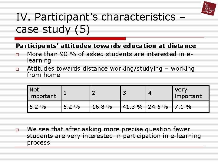 IV. Participant's characteristics – case study (5) Participants' attitudes towards education at distance o
