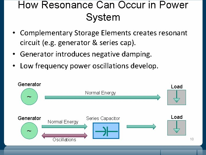 How Resonance Can Occur in Power System • Complementary Storage Elements creates resonant circuit