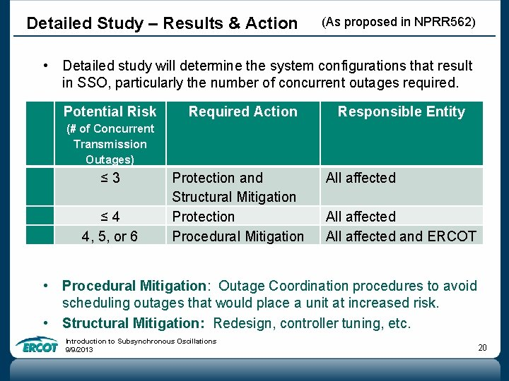 Detailed Study – Results & Action (As proposed in NPRR 562) • Detailed study