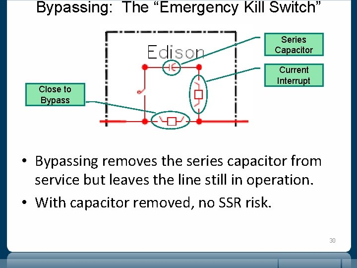 """Bypassing: The """"Emergency Kill Switch"""" Series Capacitor Close to Bypass Current Interrupt • Bypassing"""