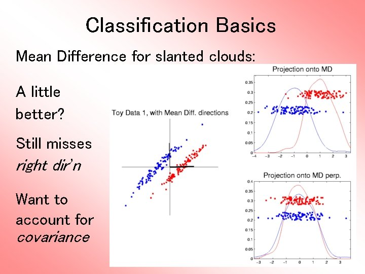 Classification Basics Mean Difference for slanted clouds: A little better? Still misses right dir'n