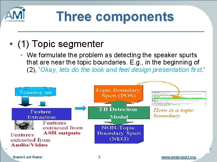 Three components • (1) Topic segmenter • We formulate the problem as detecting the