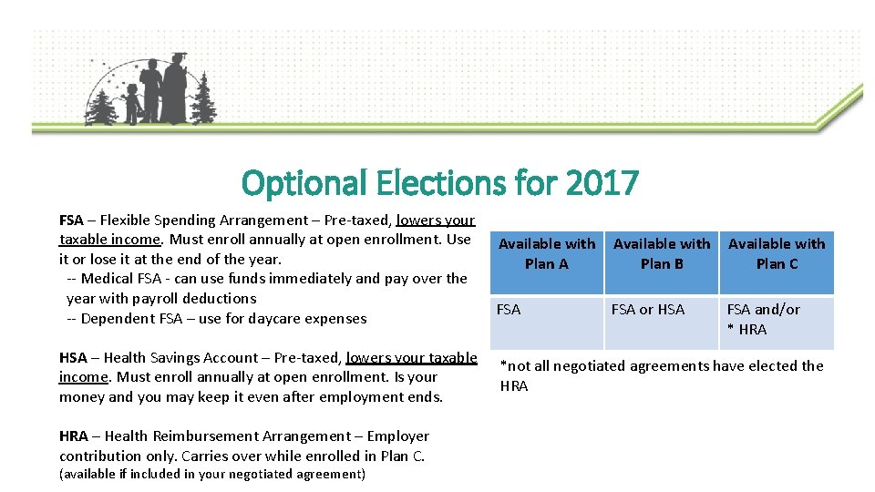 Optional Elections for 2017 FSA – Flexible Spending Arrangement – Pre-taxed, lowers your taxable