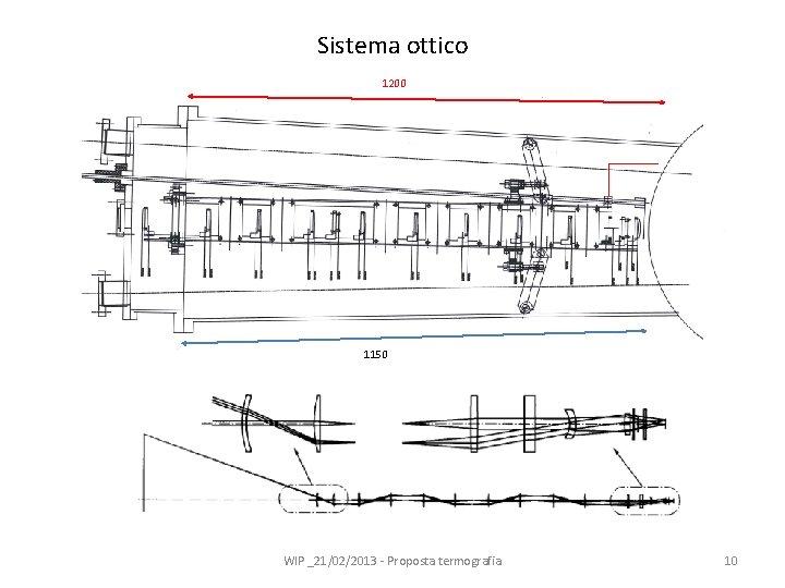 Sistema ottico 1200 1150 WIP _21/02/2013 - Proposta termografia 10