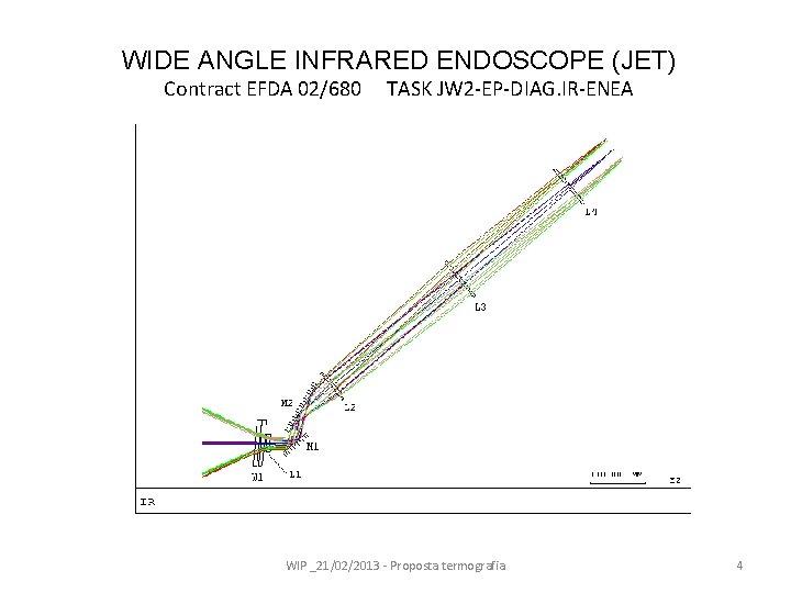 WIDE ANGLE INFRARED ENDOSCOPE (JET) Contract EFDA 02/680 TASK JW 2 -EP-DIAG. IR-ENEA WIP