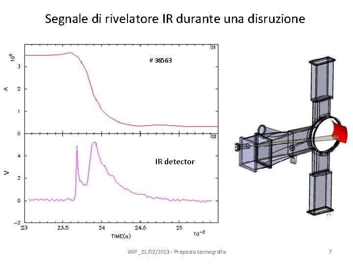 Segnale di rivelatore IR durante una disruzione # 36563 V IR detector WIP _21/02/2013
