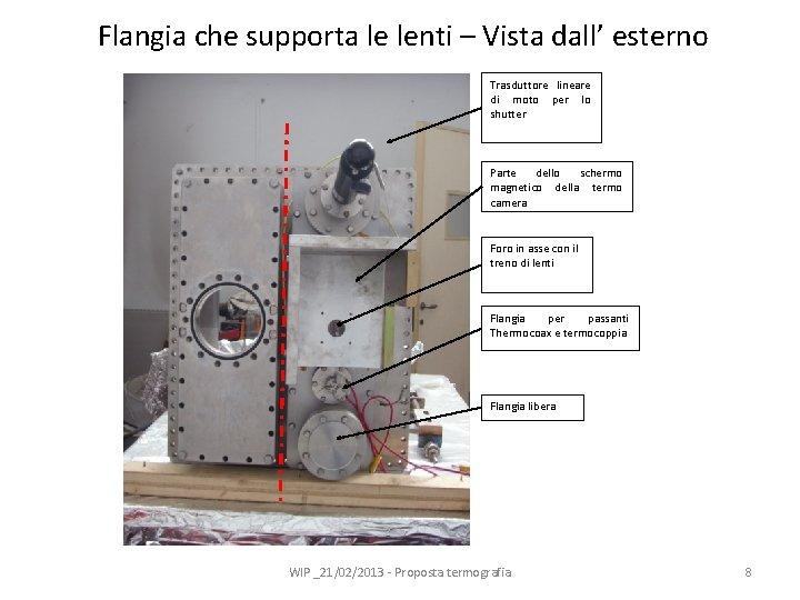 Flangia che supporta le lenti – Vista dall' esterno Trasduttore lineare di moto per