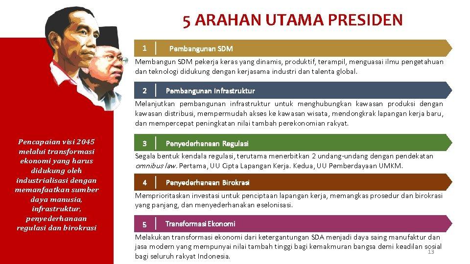 5 ARAHAN UTAMA PRESIDEN 1 Pembangunan SDM Membangun SDM pekerja keras yang dinamis, produktif,