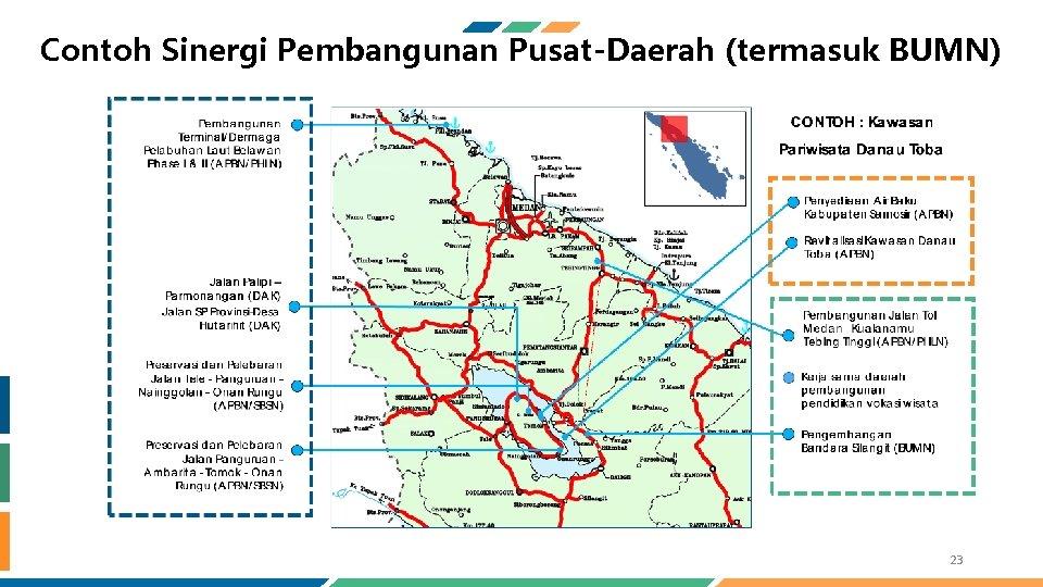 Contoh Sinergi Pembangunan Pusat-Daerah (termasuk BUMN) 23