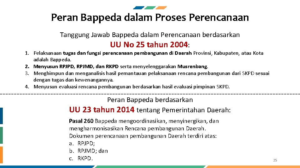Peran Bappeda dalam Proses Perencanaan Tanggung Jawab Bappeda dalam Perencanaan berdasarkan UU No 25