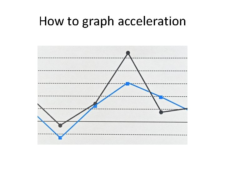 How to graph acceleration