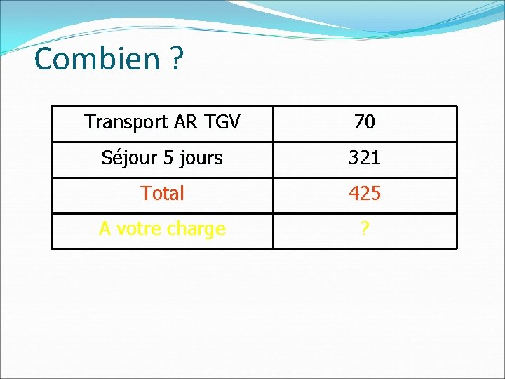 Combien ? Transport AR TGV 70 Séjour 5 jours 321 Total 425 A votre