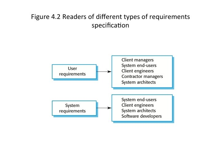 Readers of different types of requirements specification Chapter 4 Requirements engineering 7