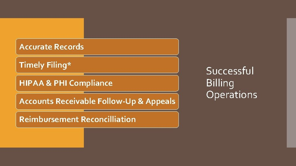 Accurate Records Timely Filing* HIPAA & PHI Compliance Accounts Receivable Follow-Up & Appeals Reimbursement
