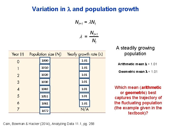 Variation in and population growth Nt+1 = Nt+1 Nt A steadily growing population 1000