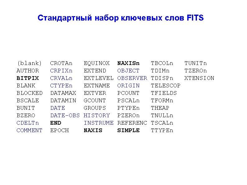 Стандартный набор ключевых слов FITS (blank) AUTHOR BITPIX BLANK BLOCKED BSCALE BUNIT BZERO CDELTn