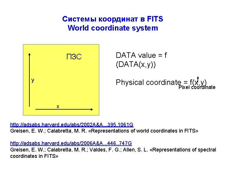 Системы координат в FITS World coordinate system ПЗС y DATA value = f (DATA(x,