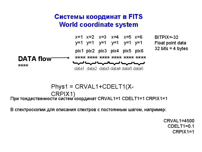 Системы координат в FITS World coordinate system x=1 x=2 y=1 x=3 y=1 x=4 y=1