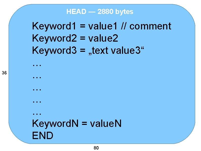 HEAD — 2880 bytes 36 Keyword 1 = value 1 // comment Keyword 2