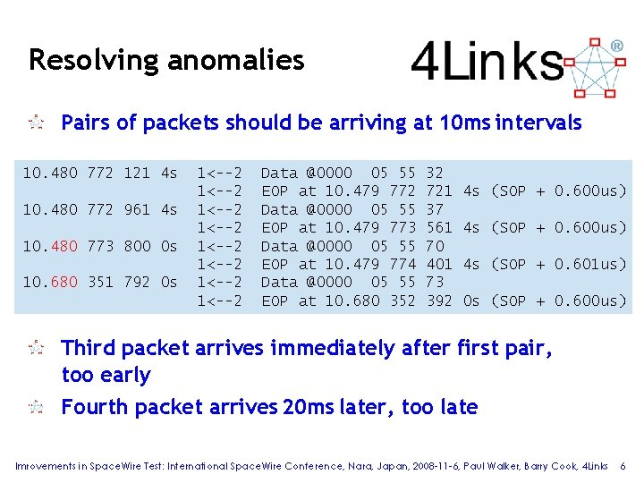 Resolving anomalies Pairs of packets should be arriving at 10 ms intervals 10. 480