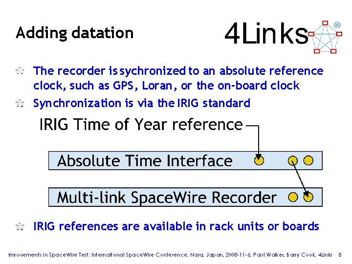 Adding datation The recorder is sychronized to an absolute reference clock, such as GPS,