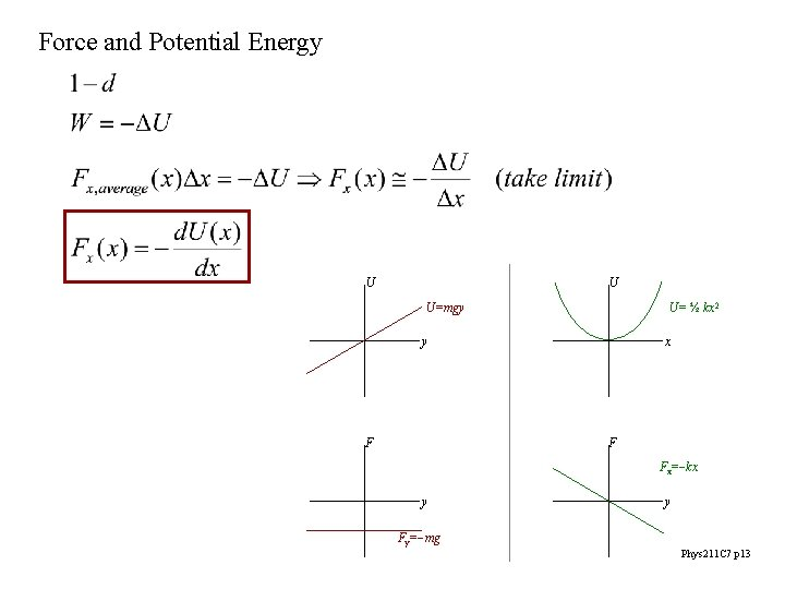 Force and Potential Energy U U U=mgy U= ½ kx 2 y x F