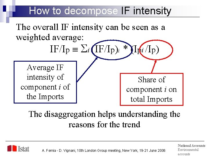 How to decompose IF intensity The overall IF intensity can be seen as a