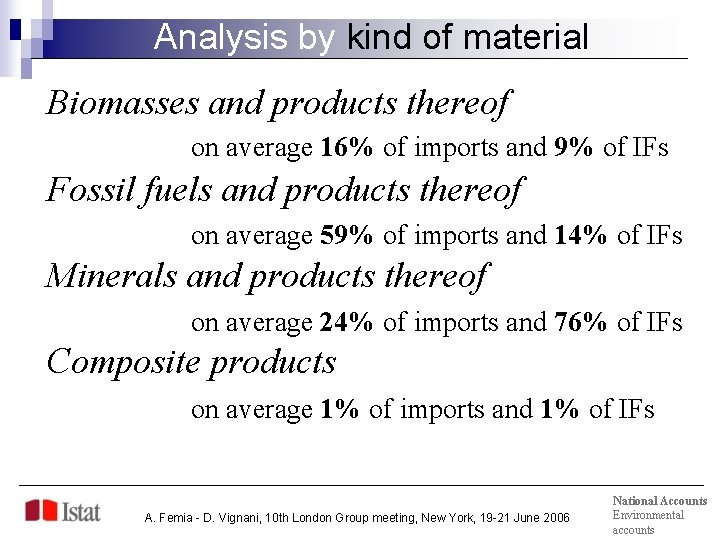 Analysis by kind of material Biomasses and products thereof on average 16% of imports