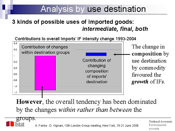 Analysis by use destination 3 kinds of possible uses of imported goods: intermediate, final,