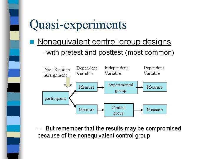 Quasi-experiments n Nonequivalent control group designs – with pretest and posttest (most common) Non-Random