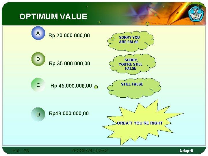 OPTIMUM VALUE A B C D Rp 30. 000, 00 Rp 35. 000, 00