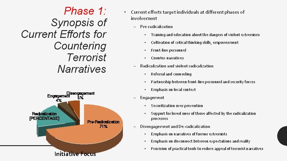 Phase 1: Synopsis of Current Efforts for Countering Terrorist Narratives Disengagement Engagement 5% 4%