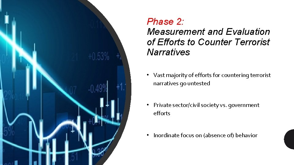 Phase 2: Measurement and Evaluation of Efforts to Counter Terrorist Narratives • Vast majority