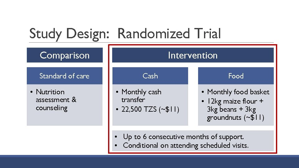 Study Design: Randomized Trial Comparison Standard of care • Nutrition assessment & counseling Intervention