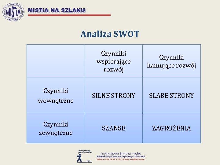 Analiza SWOT Czynniki wspierające rozwój Czynniki hamujące rozwój Czynniki wewnętrzne SILNE STRONY SŁABE STRONY