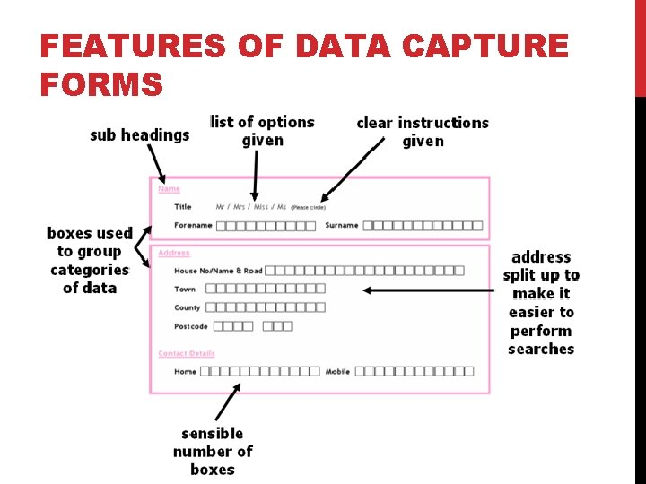 FEATURES OF DATA CAPTURE FORMS
