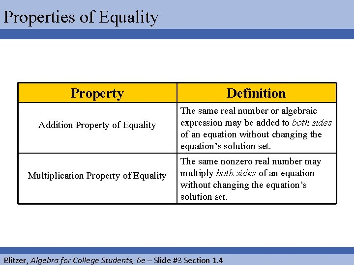 Properties of Equality Property Definition Addition Property of Equality The same real number or