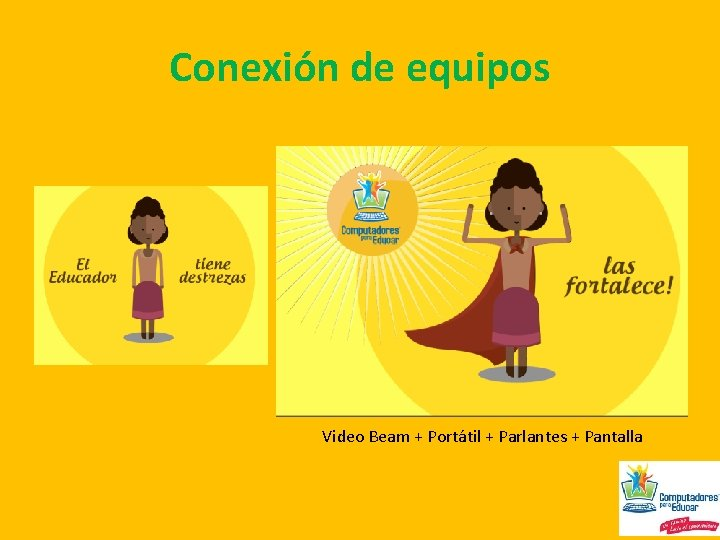 Conexión de equipos Video Beam + Portátil + Parlantes + Pantalla