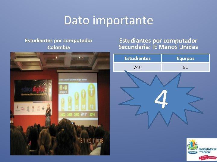 Dato importante Estudiantes por computador Colombia Estudiantes por computador Secundaria: IE Manos Unidas Estudiantes